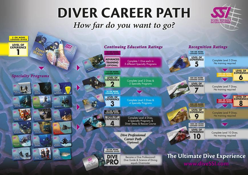 DiverPoster_ENGLISH_small